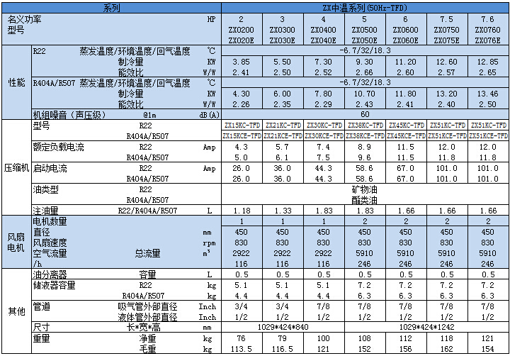 ZX中温TFD系列技术can数.jpg