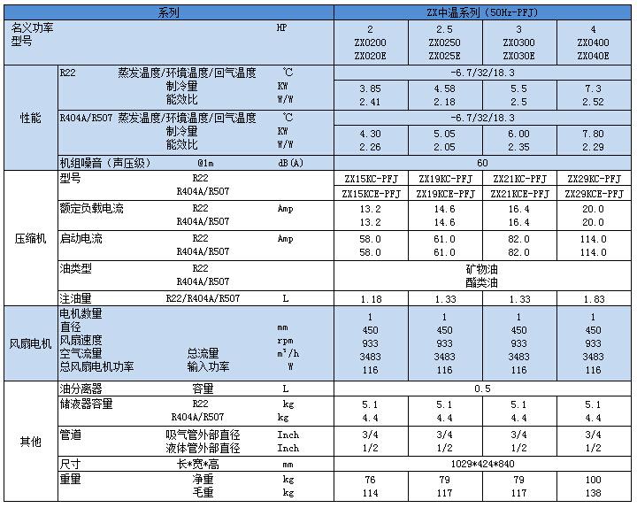 ZX中温PFJ系列技术can数.jpg