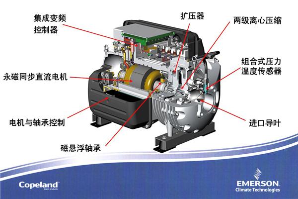 [转载]离心式冷水机组正常运行时制冷压缩机参数图片
